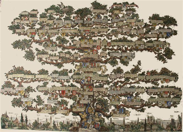 Генограмма - родовое дерево